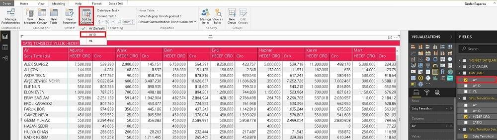 Power BI Desktop - Sort By Column Özelliğini Kullanma