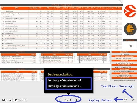 Power BI ' da Euroleague İstatistikleri ( Euroleague Statistics in Power BI )