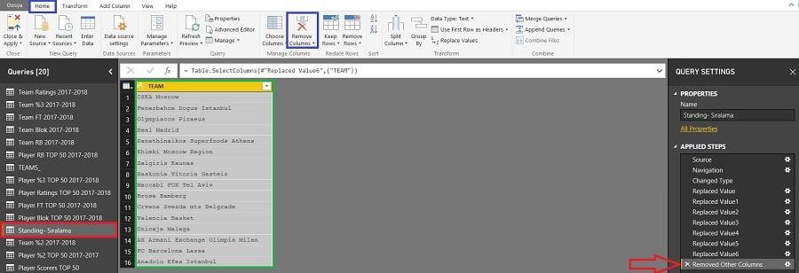 Query Editor - Home - Remove Other Columns - Seçilen Sütun Haricindeki Sütunlar Kaldırılır.