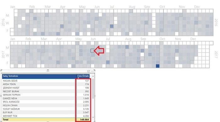 Calendar Visual usage in Power BI