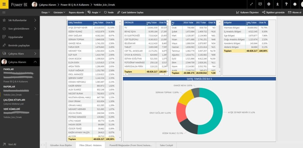 Power BI Web Ekranı 2 -Power BI Nedir ?
