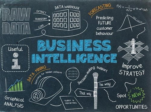 What is business intelligence (BI)? Definition of BI