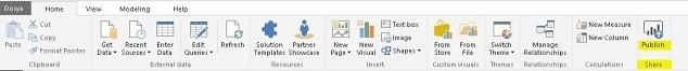 Power BI Raporunun Yayımlanması (Publish) ve Pano (Dashboard) Oluşturma