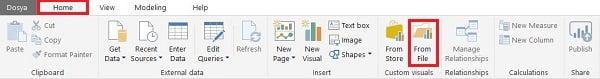 Custom Visuals - AppSource' dan İndirilen Bir Görselin From File İle Power BI Desktop' a Eklenmesi.