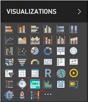 İndirilip – Eklenen Görsel, Power BI Desktop – Visualizations Menüsüne Eklenir.
