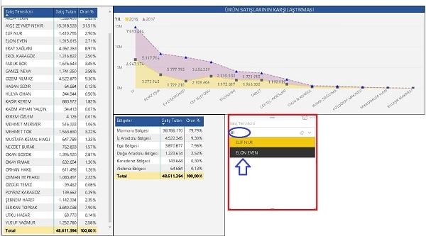 Power BI Desktop Smart Filter Kullanımı