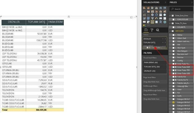 Power BI Desktop 'ta Oluşturulan Measure' ların Görsele (Visualizations) Aktarılması