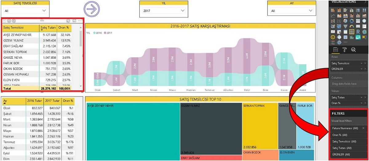 Power BI Desktop'ta Filtreler (Power BI Filters)