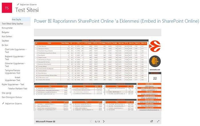 Power BI Raporlarının SharePoint Online ' a Dinamik Olarak Eklenmesi