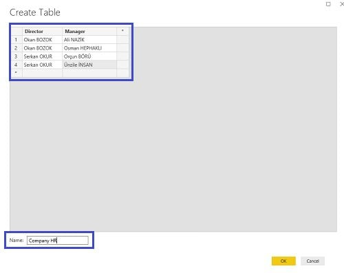 Sorgu Paneli (Query Ribbon) - Home (Giriş) - Enter Data (Create Table)