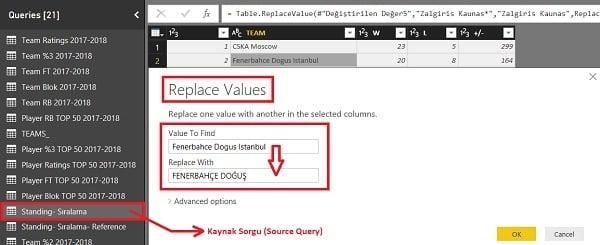 Query Editor - Manage (Yönet) - Reference - Kaynak sorguda yapılan değişiklik (Replace Values) reference edilen sorguya da uygulanır.