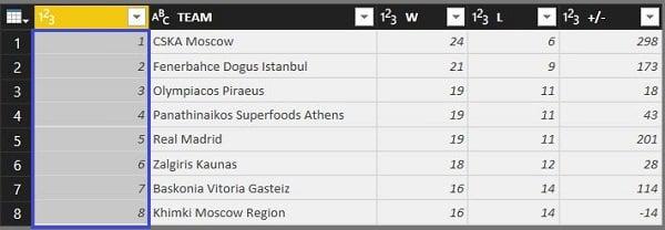Örnek olarak Euroleague' de 2017-2018 Normal Sezonu İlk 8 Sırada Tamamlayan ve Playoff ' a Kalan Takımlar Haricindekileri Elemiş Olduk.
