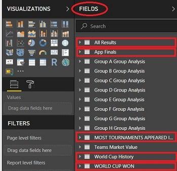 Power BI Desktop - Fields (Veri Kaynağı Olarak Eklenen Tüm Veri Setleri Bu Bölümde Yer Alır)