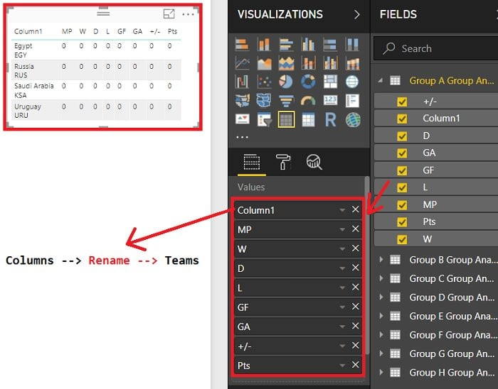 Power BI Desktop - Create World Cup Group Standings With Visualizations