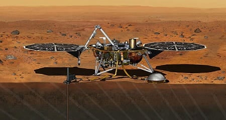 How Long Does It Take To Get Mars?